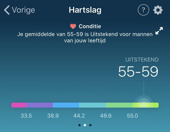 Fitbit - Conditie hartslag